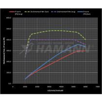 Hamann Pakiet mocy X6 xDrive35i E71