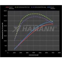 Hamann Optymalizacja mapy silnika X5 xDrive30i E70